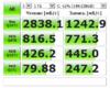 SSD накопитель INTEL 760p Series SSDPEKKW256G8XT 256Гб, M.2 2280, PCI-E x4,  NVMe [ssdpekkw256g8xt 963290] вид 7