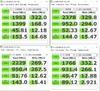 SSD накопитель INTEL 760p Series SSDPEKKW256G8XT 256Гб, M.2 2280, PCI-E x4,  NVMe [ssdpekkw256g8xt 963290] вид 6