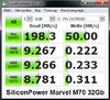 Флешка USB SILICON POWER Marvel M70 32Гб, USB3.0, серебристый [sp032gbuf3m70v1s] вид 3