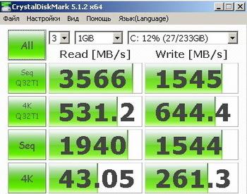 SSD накопитель SAMSUNG 970EVO MZ-V7E250BW 250Гб, M.22280, PCI-E x4, NVMe
