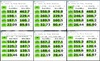 "SSD накопитель A-DATA Ultimate SU655 ASU655SS-480GT-C 480Гб, 2.5"", SATA III вид 8"