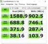 SSD накопитель KINGSTON A1000 SA1000M8/240G 240Гб, M.2 2280, PCI-E x2,  NVMe вид 2