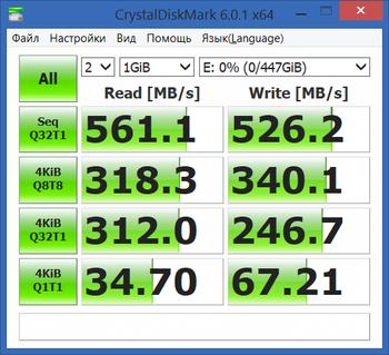 SSD накопитель CRUCIAL BX500CT480BX500SSD1 480Гб, 2.5, SATA III