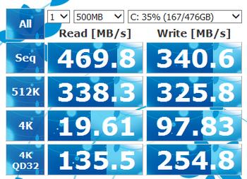 SSD накопитель SILICON POWER S60SP512GBSS3S60S25 512Гб, 2.5, SATA III
