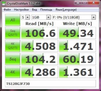 Флешка USB TRANSCEND Jetflash 730128Гб, USB3.0, белый [ts128gjf730]