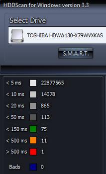 Жесткий диск TOSHIBA E300HDWA130UZSVA, 3Тб, HDD, SATA III, 3.5
