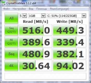 SSD накопитель PLEXTOR M6S Plus PX-256M6S+ 256Гб, 2.5, SATA III