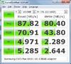 Карта памяти microSDXC UHS-I U3 SAMSUNG EVO PLUS 2 128 ГБ, 100 МБ/с, Class 10, MB-MC128GA/RU,  1 шт., переходник SD вид 3