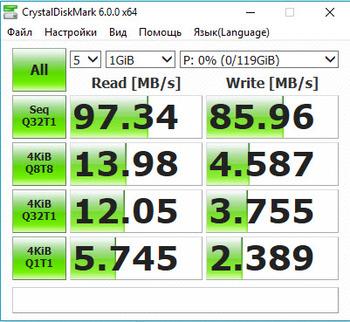 Карта памяти microSDXC UHS-I U3SAMSUNG EVO PLUS 2128 ГБ, 100 МБ/с, Class 10, MB-MC128GA/RU, 1 шт., переходник SD