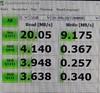Карта памяти microSDHC UHS-I SILICON POWER Elite 8 ГБ, 85 МБ/с, Class 10, SP008GBSTHBU1V10SP,  SD вид 2
