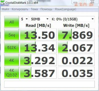 Карта памяти SDHC TRANSCEND 16 ГБ, Class 6, TS16GSDHC6, 1 шт.