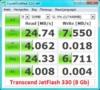 Флешка USB TRANSCEND Jetflash 330 8Гб, USB2.0, белый и фиолетовый [ts8gjf330] вид 2