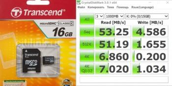Карта памяти microSDHC TRANSCEND 16 ГБ, Class 4, TS16GUSDHC4, 1 шт., переходник SD