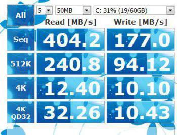 SSD накопитель SANDISK SDSSDP-064G-G2564Гб, 2.5, SATA III