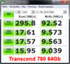 Флешка USB TRANSCEND Jetflash 780 64Гб, USB3.0, черный и серый [ts64gjf780] вид 5