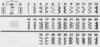 Швейная машина BROTHER XL-3500 белый вид 3