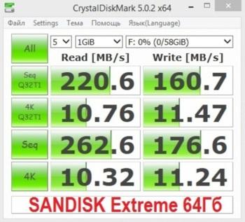 Флешка USB SANDISK Extreme 64Гб, USB3.0, черный [sdcz80-064g-g46]