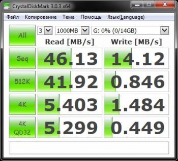 Карта памяти microSDHC UHS-I SONY 16 ГБ, 40 МБ/с, Class 10, SR16UYAT, 1 шт., переходник SD