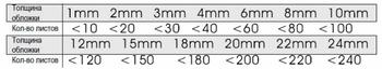Термопереплетчик OFFICE KIT TB240, A4 [oktb240]